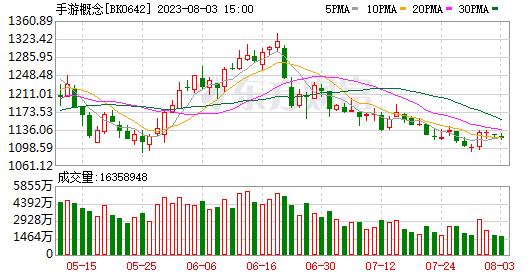 K图 BK0642_0