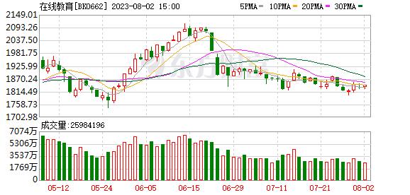 K图 BK0662_0
