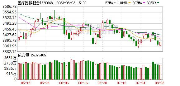 K图 BK0668_0