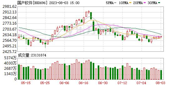 K图 BK0696_0