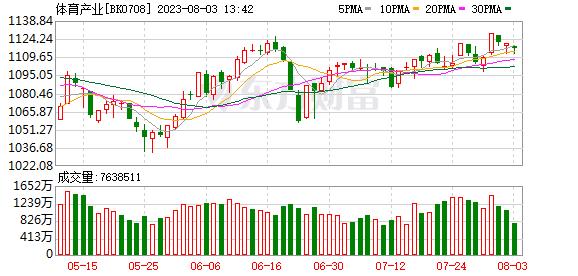 K图 BK0708_0