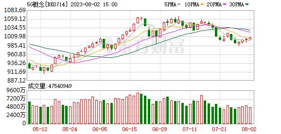 K图 BK0714_0