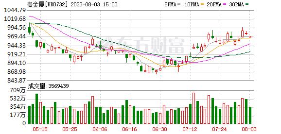 K图 BK0732_0