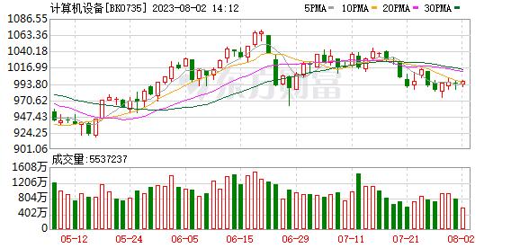 K图 BK0735_0