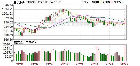 K图 BK0736_0