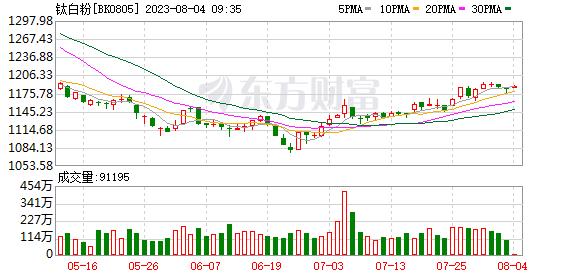 K图 BK0805_0