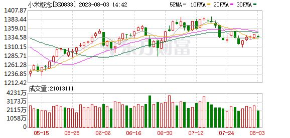 K图 BK0833_0