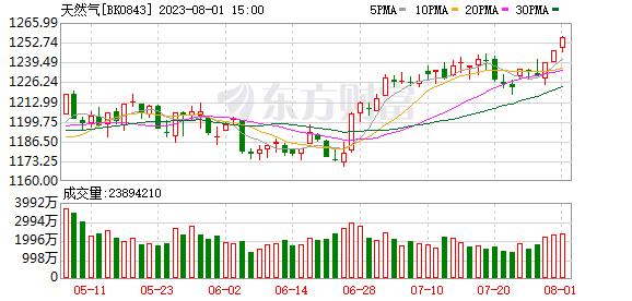 K图 BK0843_0