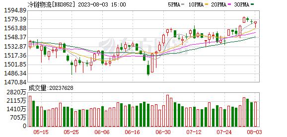 K图 BK0852_0