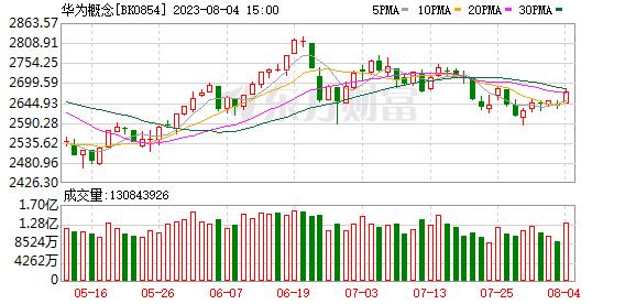 K圖 BK0854_0