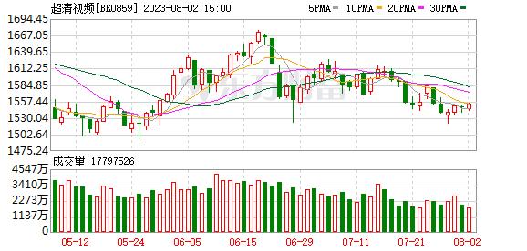 K图 BK0859_0
