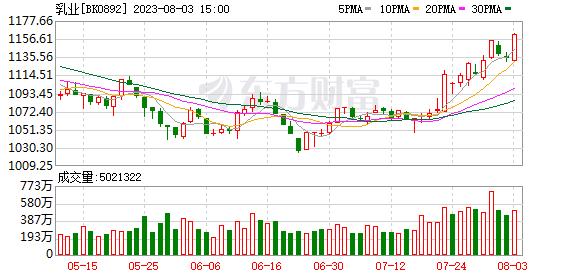 K图 BK0892_0
