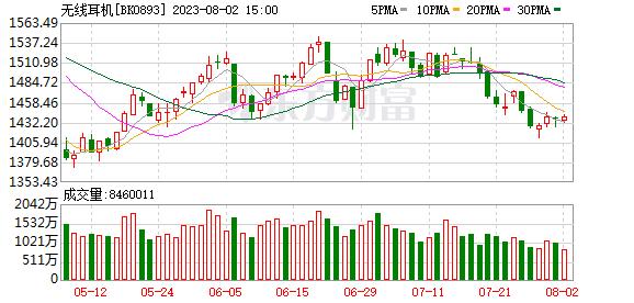 K图 BK0893_0