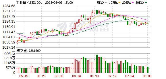 K图 BK1004_0