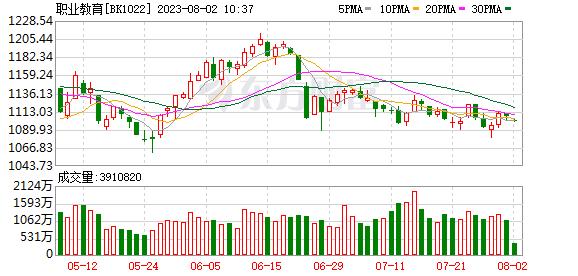 K图 BK1022_0